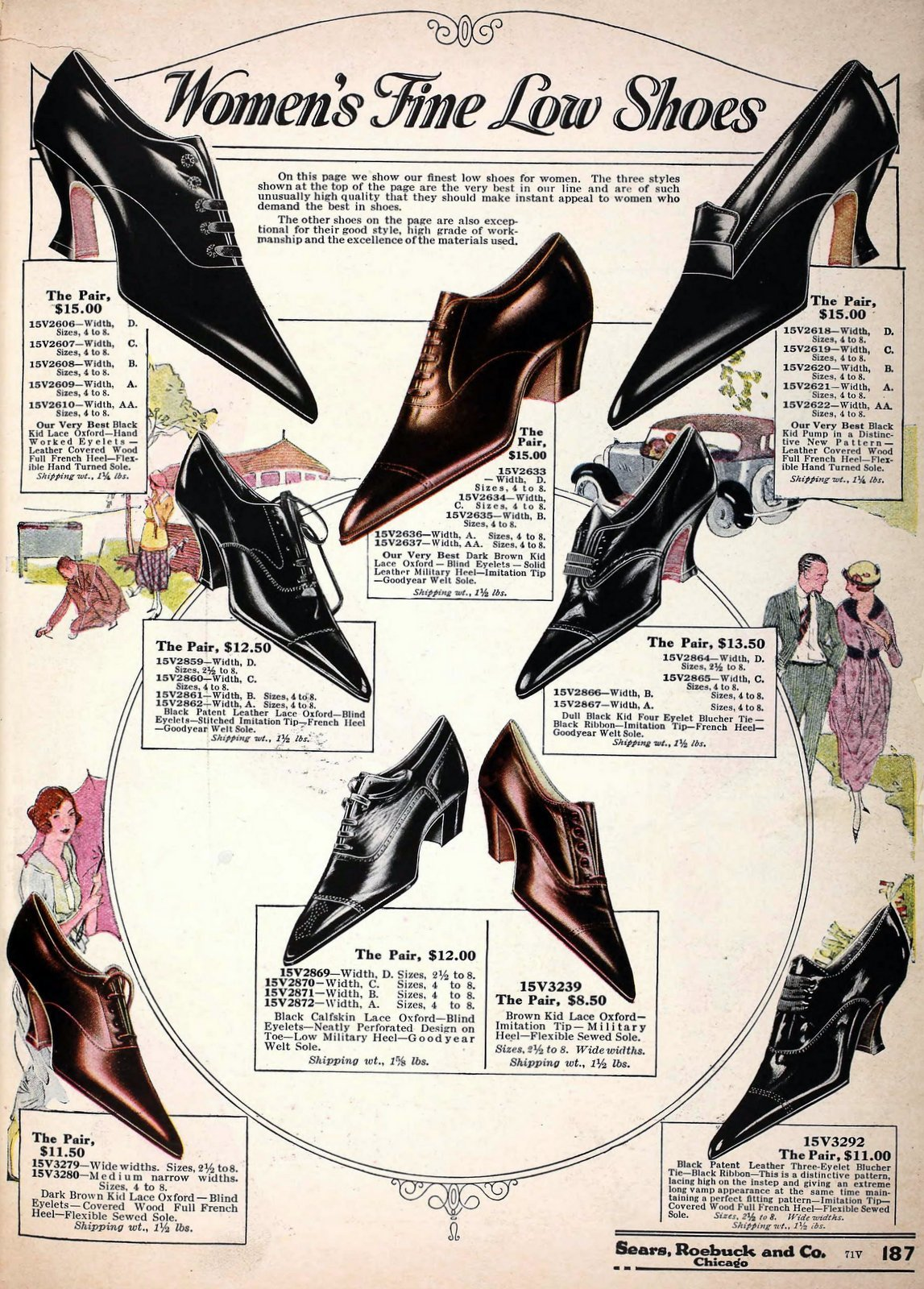 Old-fashioned women's shoes from 1920 (3)