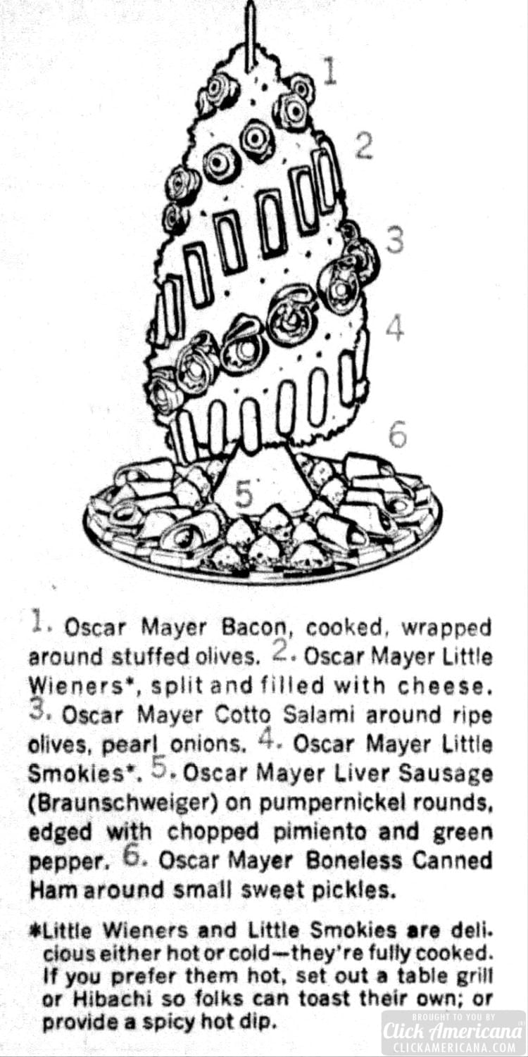 Oscar Mayer Holiday Hostess Tree 1961 directions