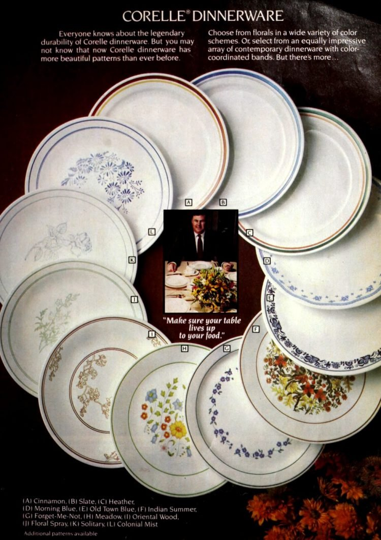 Retro Corning Corelle from 1984
