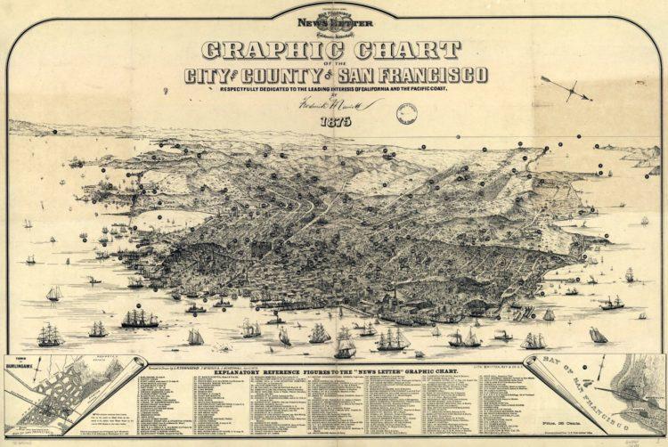 San Francisco 1875