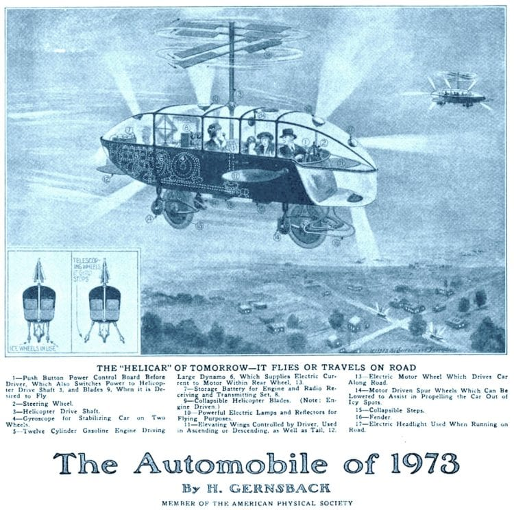 Science and Invention magazine 1923 - Cars from 1973