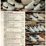 Shoes for men from the 1983 JC Penney catalog