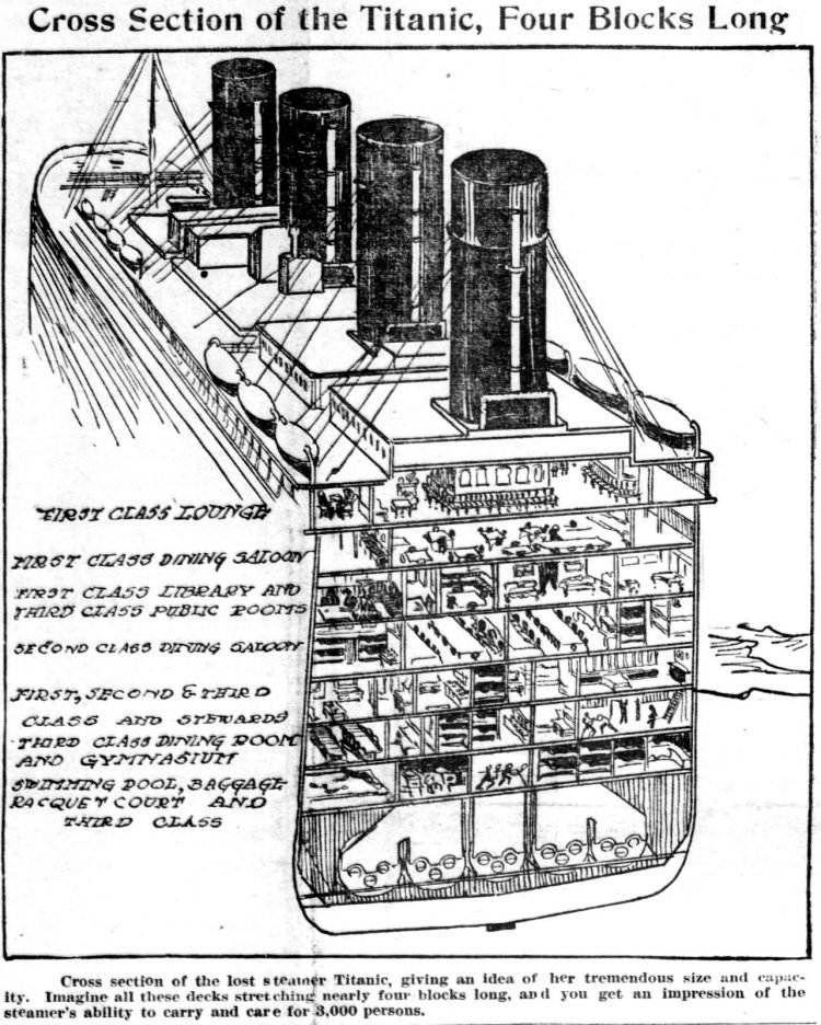 Simple Titanic cross-section from April 16 1912