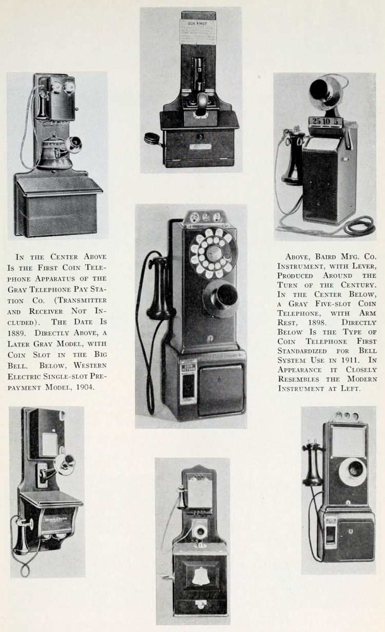 The history of the telephone - Early phone models (1)