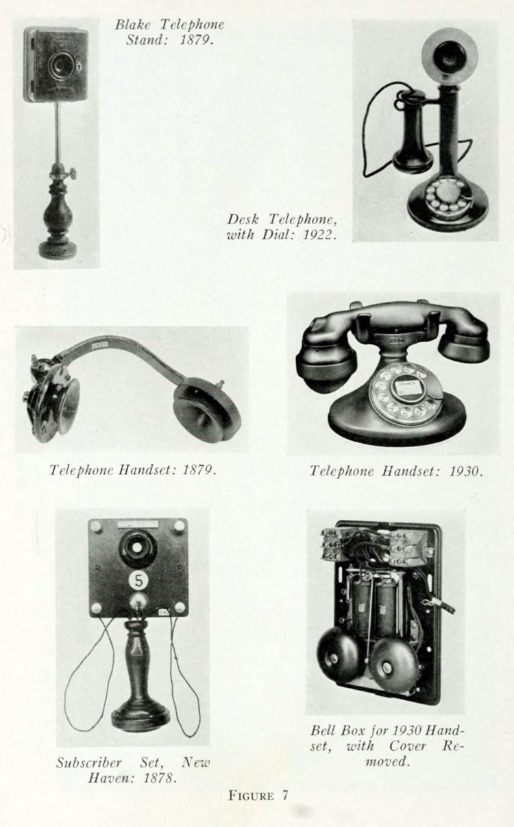 The history of the telephone - Early phone models (8)