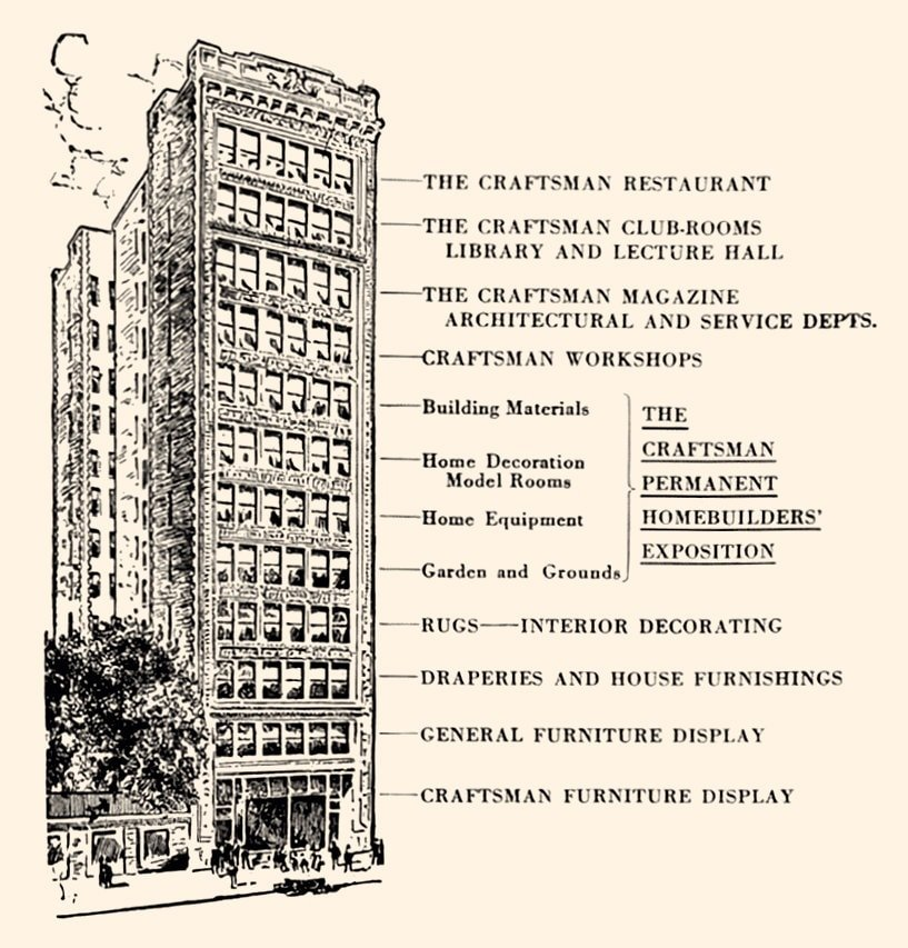 The old Craftsman Building in New York - Stickley