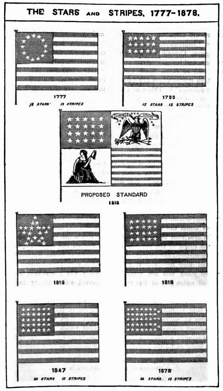The stars and stripes 1777 1878 - US flags