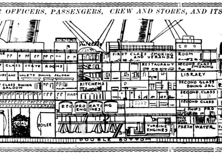 Titanic cross-sections showing length of ship (1)