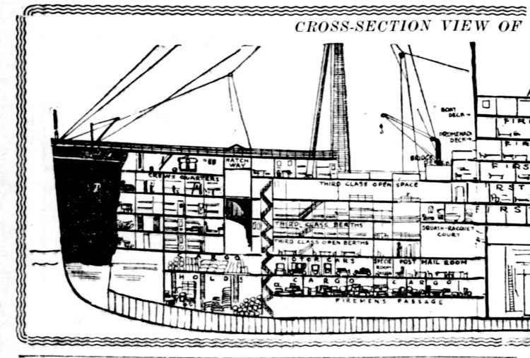Titanic cross-sections showing length of ship (3)