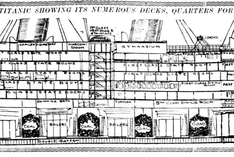 Titanic cross-sections showing length of ship (4)