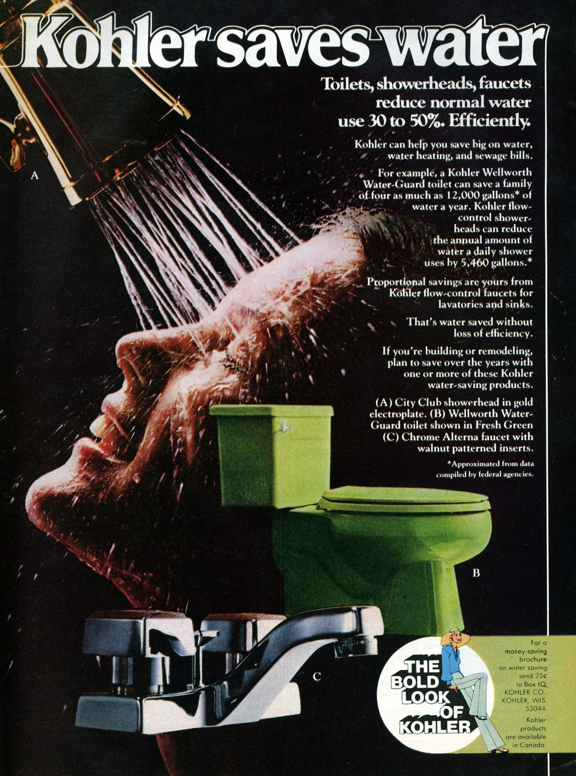 Toilets showerheadsfaucets to save water (1975)