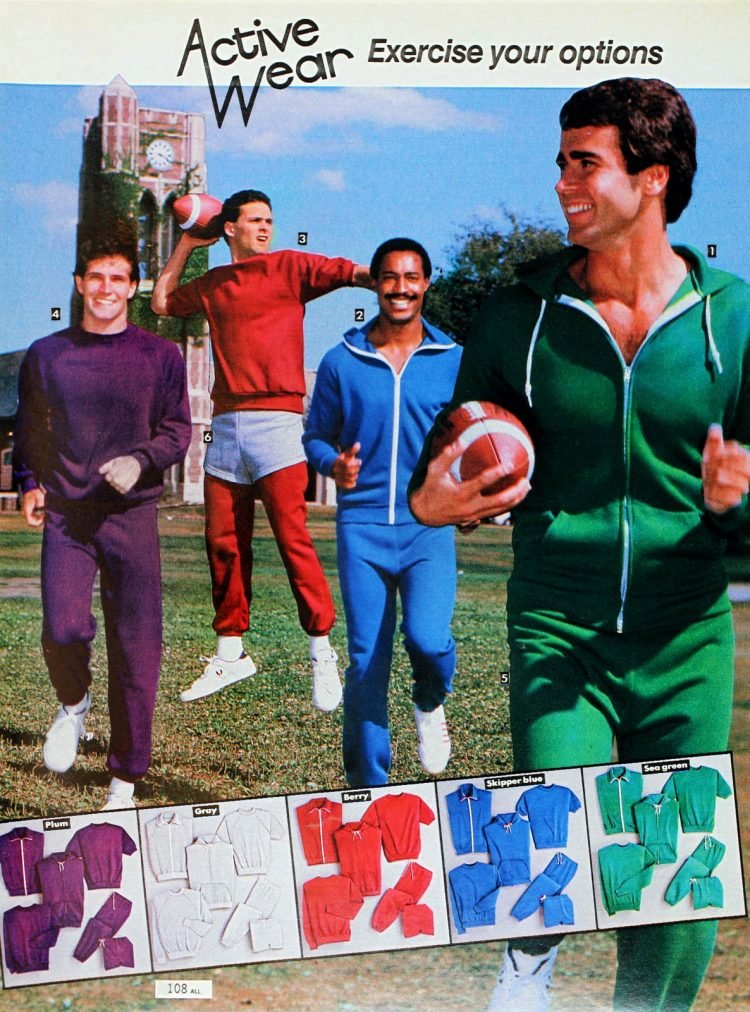 Tracksuits - sweatshirts - 80s fashion for men from Sears 1983 (3)