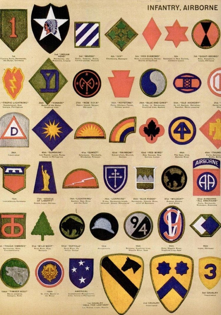 US Army shoulder insignia - WWII military
