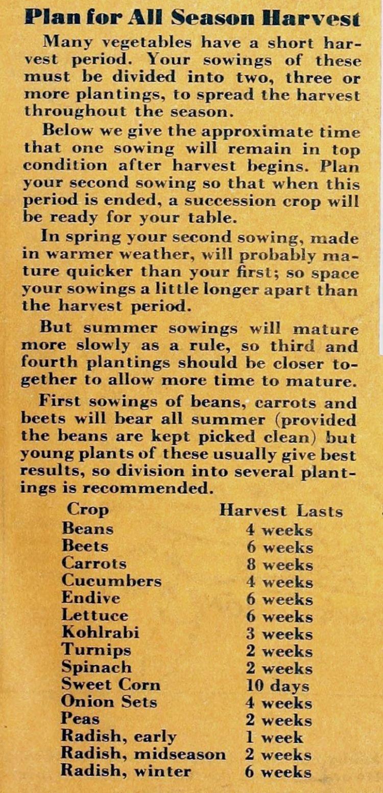 Victory gardens - Harvest all season