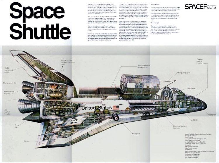 Vintage NASA Space Shuttle poster