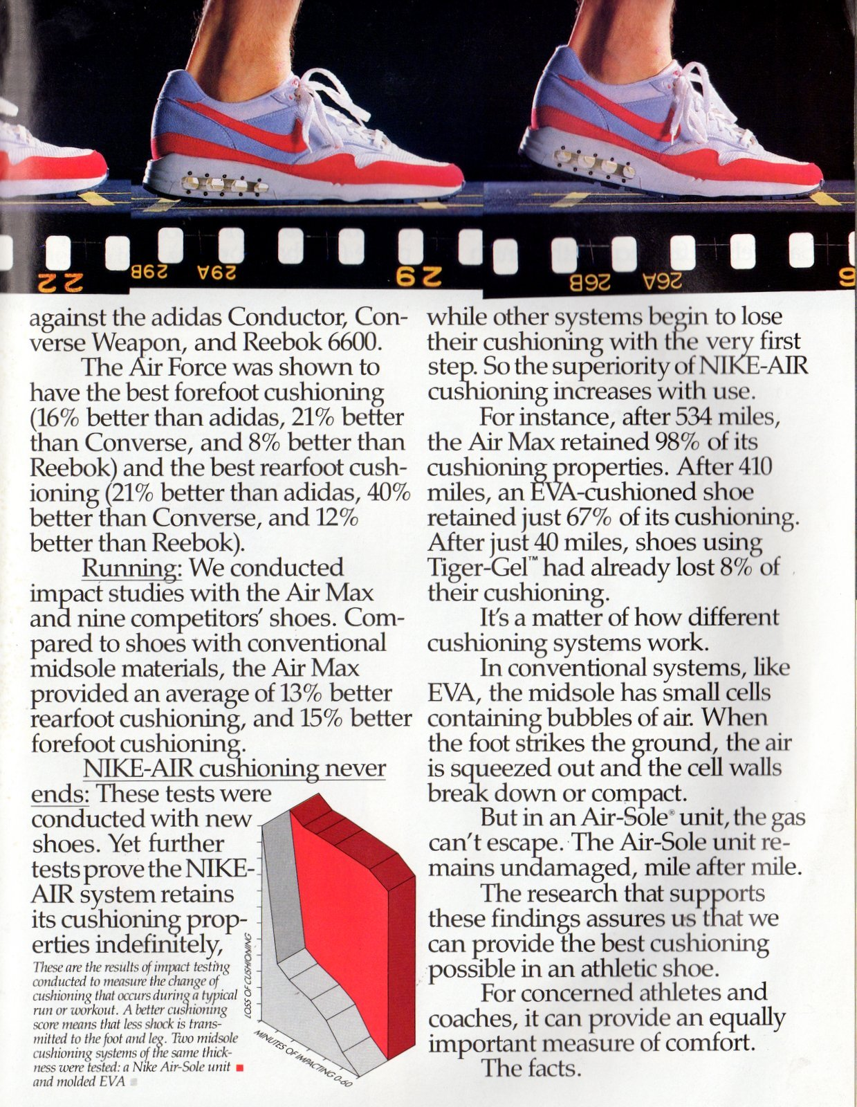 Vintage Nike Air shoes ad from March 1987 (5)