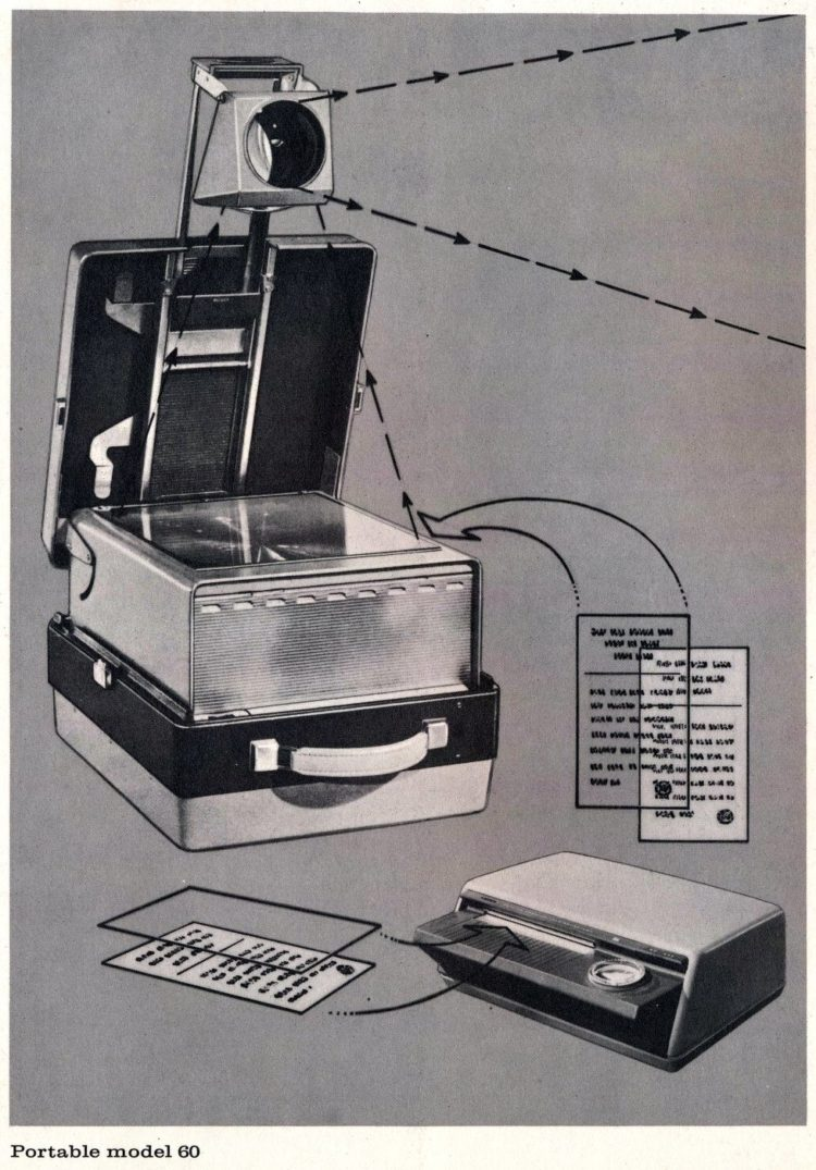 A vintage overhead projector