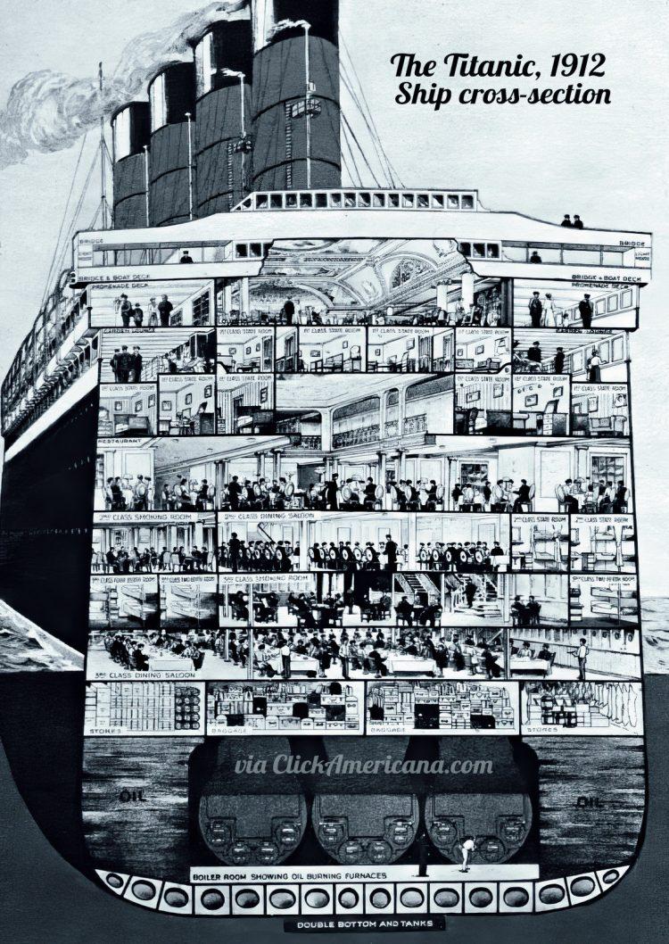 Vintage Titanic cross-section ship view 1912