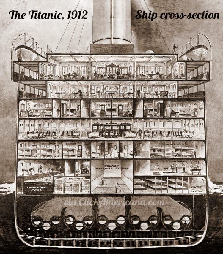 Vintage Titanic ship cross-section 1912