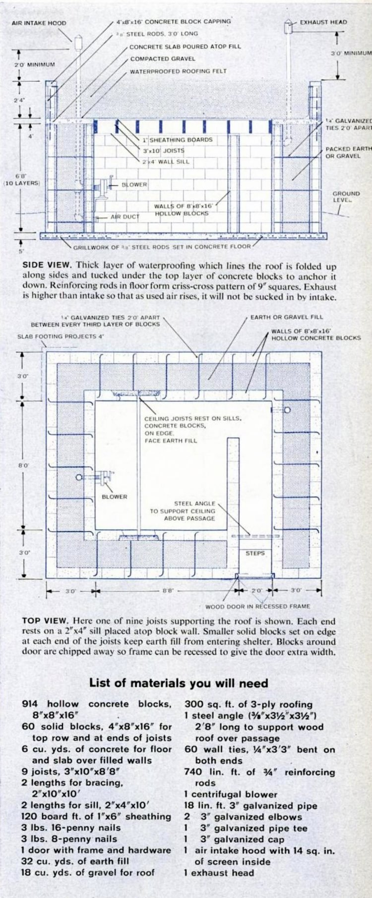 Vintage bomb shelter plans and materials list from 1961