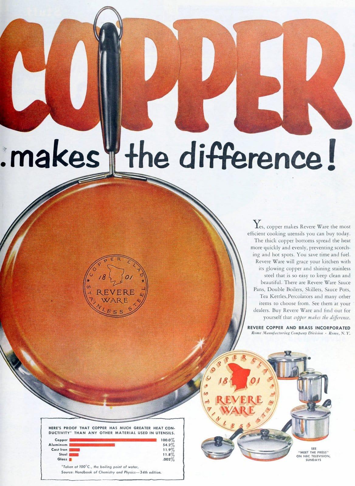 Vintage copper Revere Ware saucepans and frying pans (1954)