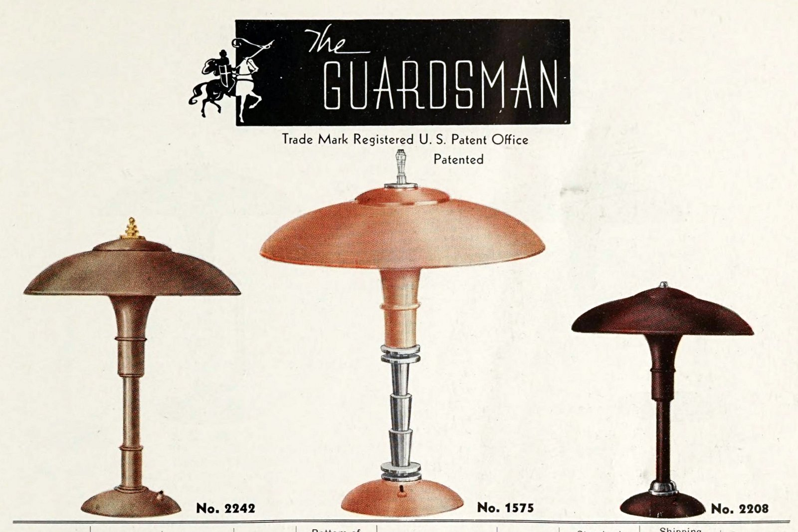 Vintage desk and table lamps by Guardsman (1939)