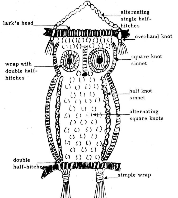 Vintage owl macrame project from 1977 (2)