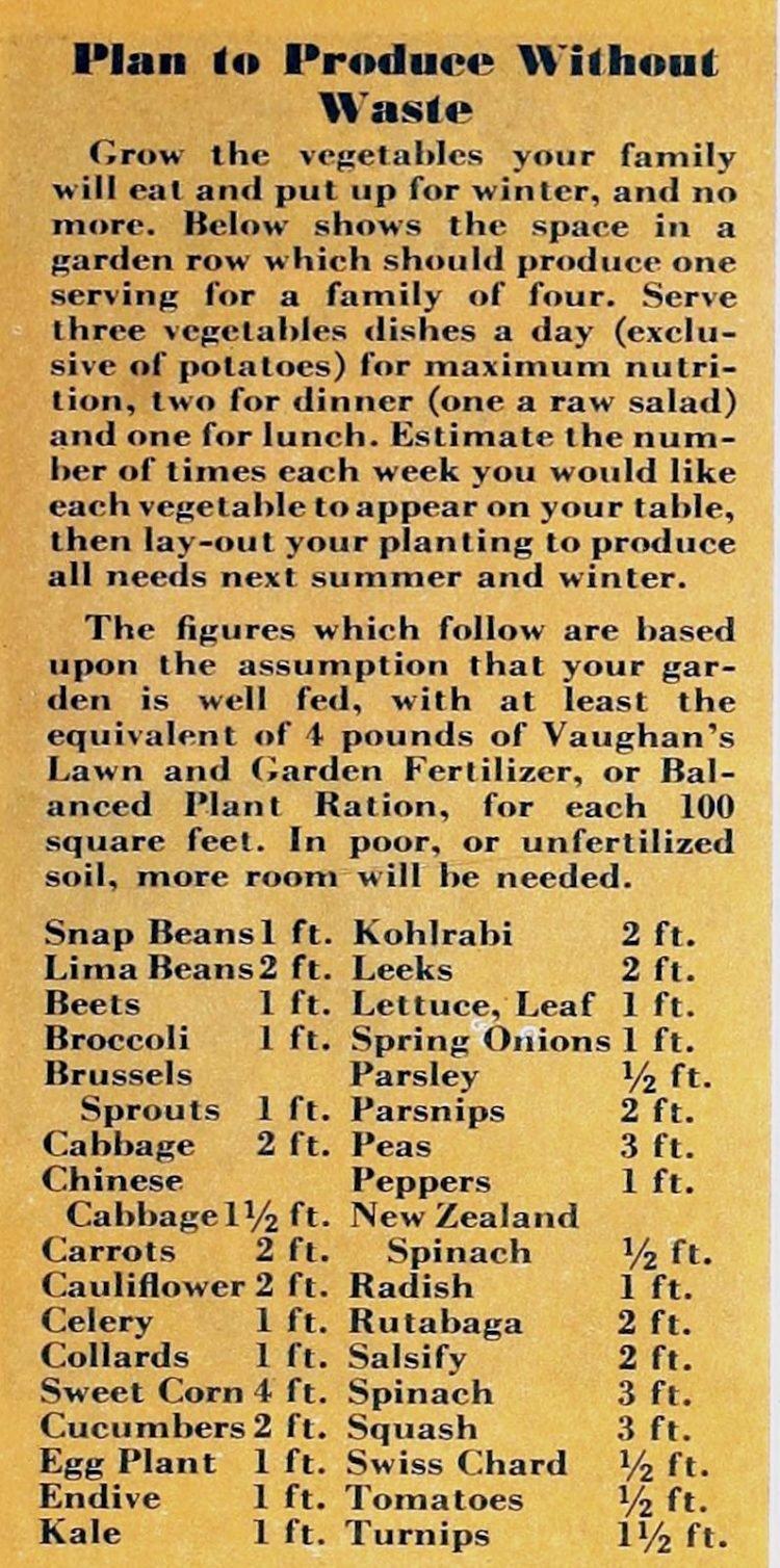 Vintage victory garden planning guide