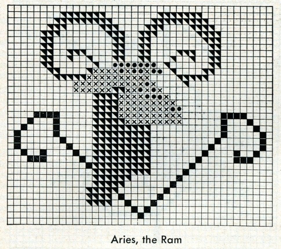 Vintage zodiac cross-stitch design - Aries the ram