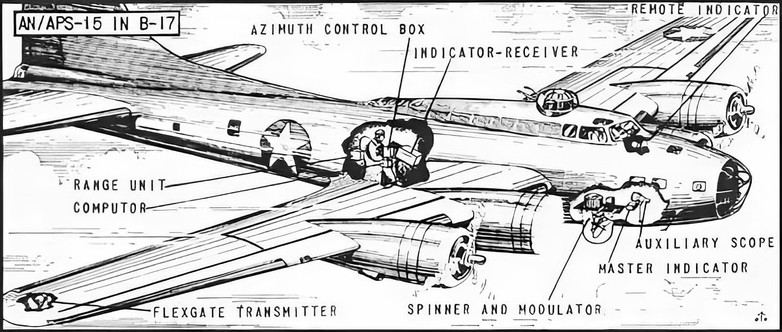 WWII plane - Flying Fortress B-17 radar tactical info (2)
