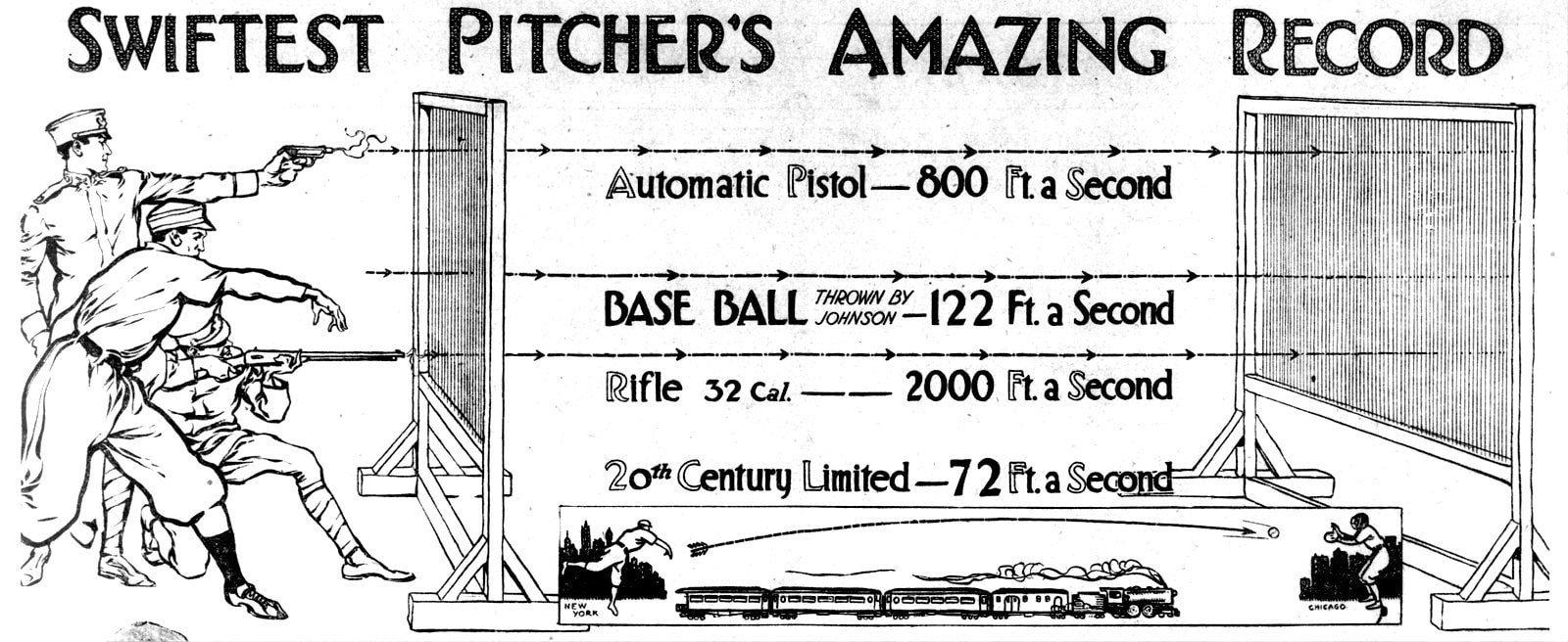Walter Johnson - Swiftest pitcher's amazing record (1913)