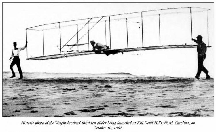 Wright Bros third test glider 1902