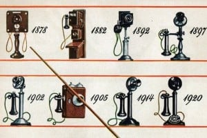 The evolution of telephones: 1878 to 1946