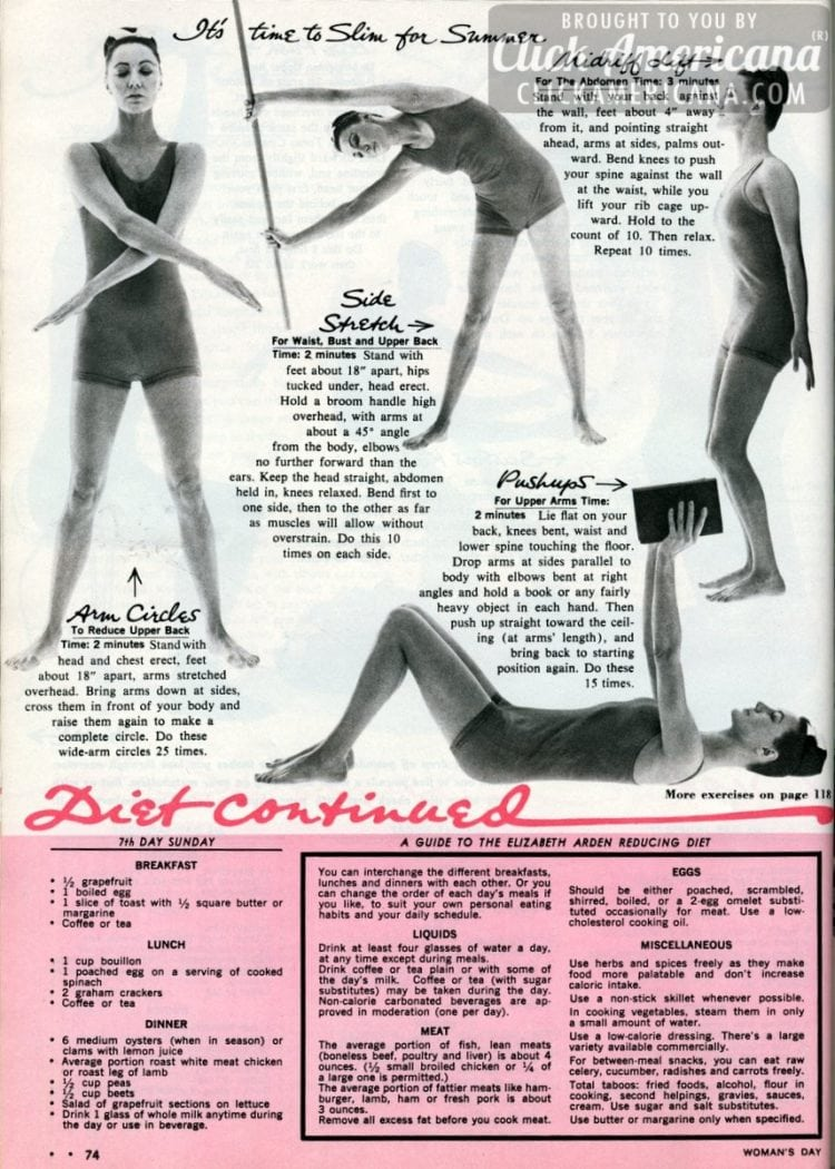 A guide to the Elizabeth Arden reducing diet