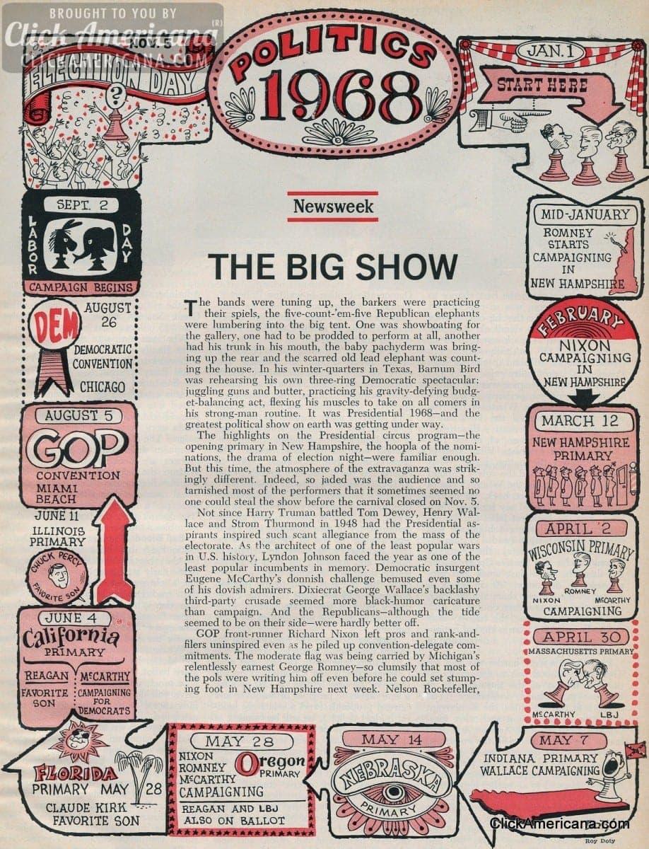 Politics 1968: The big show (1968)