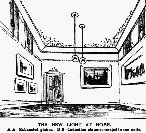 eclectic discoveries in electricity  1897