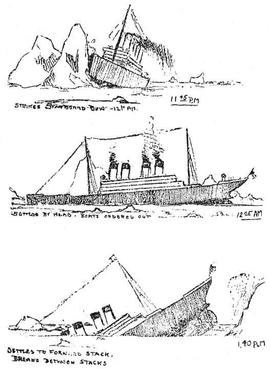 Sketches of the Titanic sinking (1912)