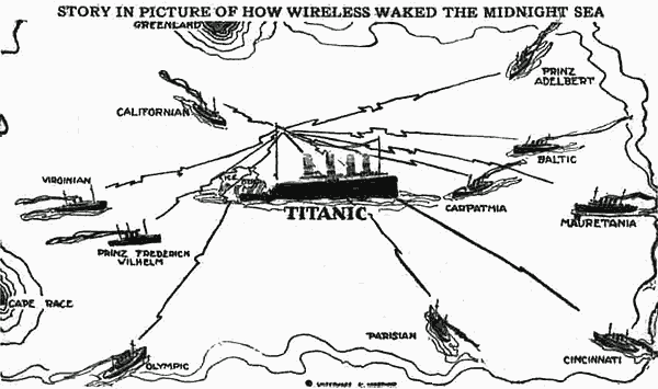 Titanic's wireless SOS signal and response (1912)