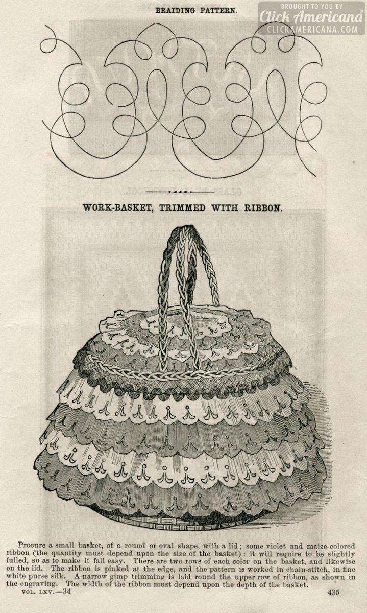 Antique work basket craft project (1862)